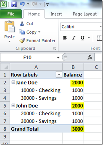M2M Excel Pivot
